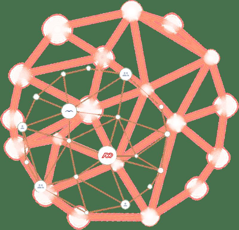adp-integration