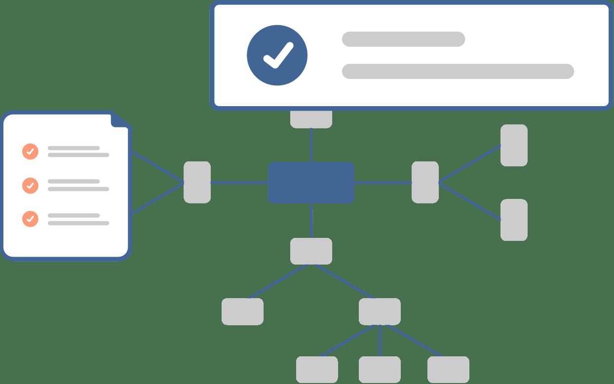 Compliance hero image, checklist hierachy mock-up
