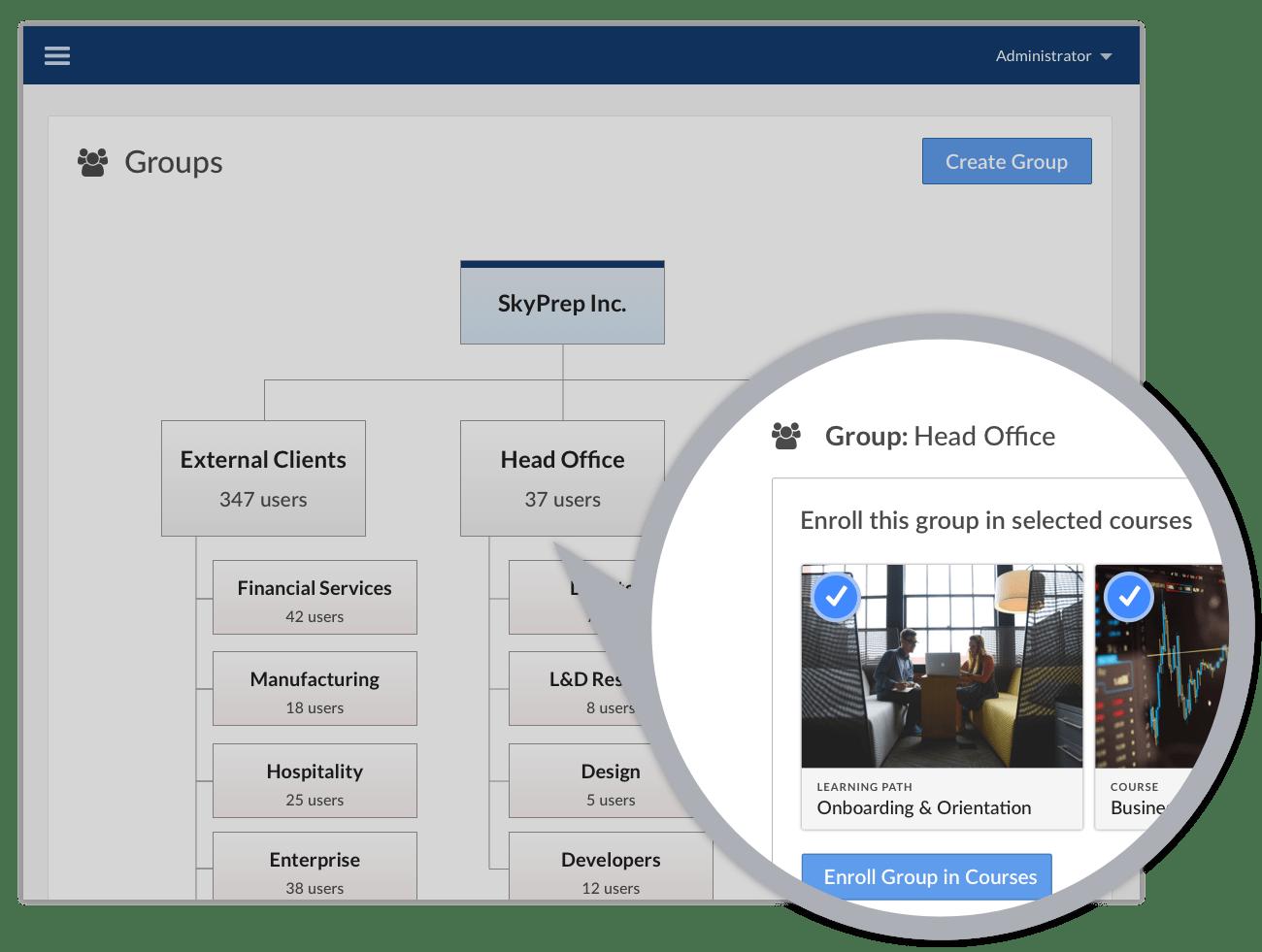 skyprep training software user management
