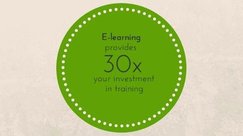 elearning roi training