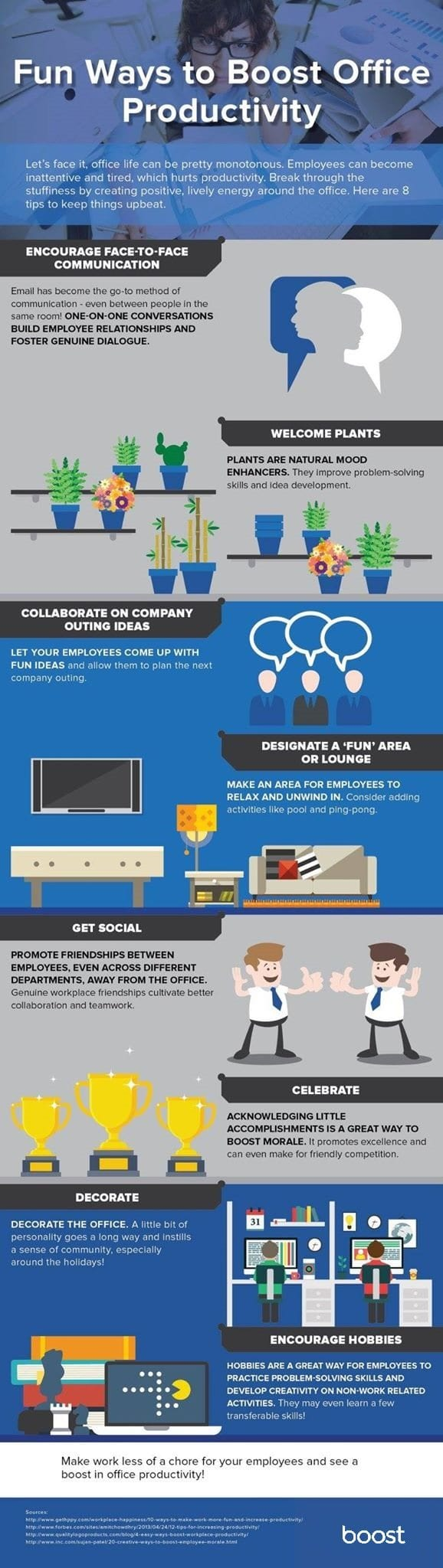 office productivity infographic
