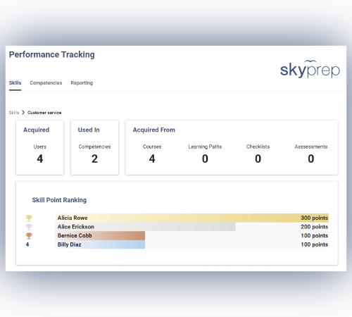 Blog post image pertaining to Track the Skills of Your Team With SkyPrep's New Performance Tracking Feature